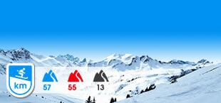 Skigebied Kleinwalsertal met besneeuwde bergen