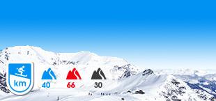 Skigebied Zillertal met besneeuwde bergen