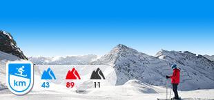 Skigebied Zillertal met besneeuwde bergen en skiër