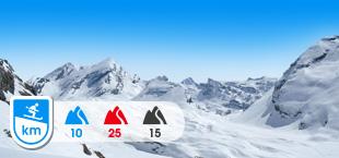 Skipiste in skigebied Torrent Leukerbad in Zwitserland