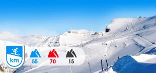 Skipistes in skigebied Crans-Montana in Zwitserland